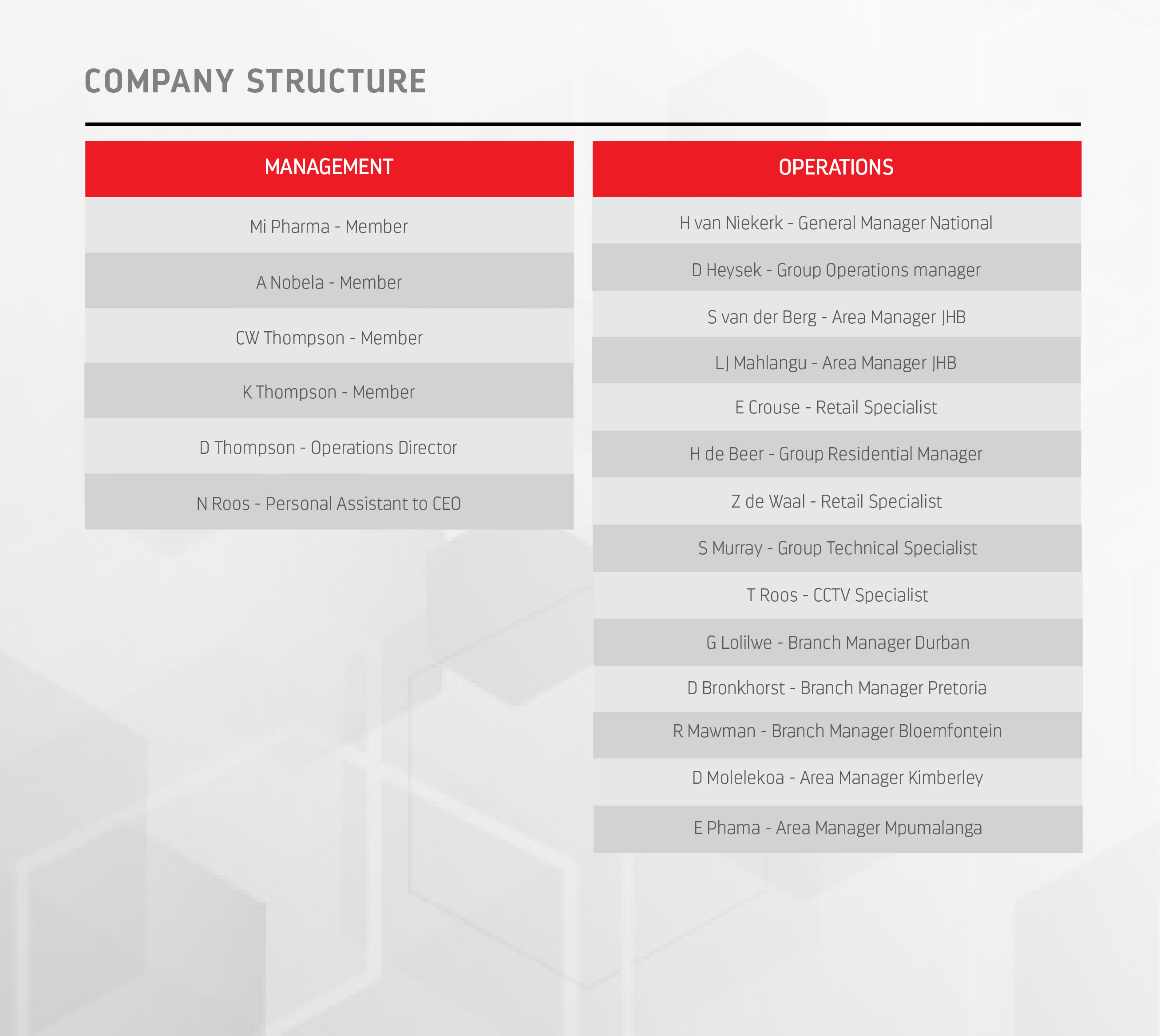 thompsons-company-structure-01